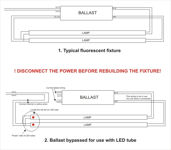 Led Ballast Bypass Diagram DIY Enthusiasts Wiring Diagrams - Ballast bypass wiring diagram